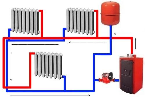 primer-sistemy-vodyanogo-otopleniya-s-ukazaniem-potokov-goryachey-vody-i-obratki